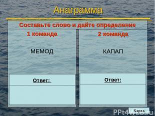 Анаграмма 1 команда МЕМОД 2 команда КАПАП Ответ: МОДЕМ Ответ: ПАПКА Составьте сл