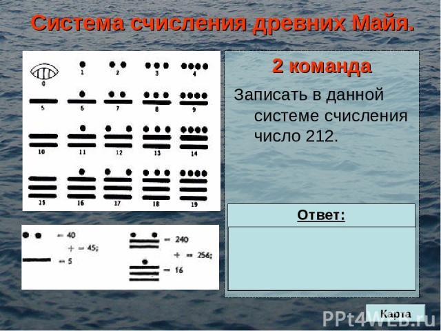 Система счисления древних Майя. 2 команда Записать в данной системе счисления число 212. Ответ: =200 + =12 Карта