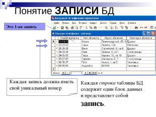 Понятие ЗАПИСИ БД Каждая строка таблицы БД содержит один блок данных и представл