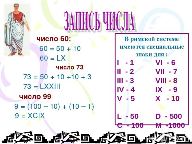 число 60: 60 = 50 + 10 60 = LX число 73 73 = 50 + 10 +10 + 3 73 = LXXIII число 99 9 = (100 – 10) + (10 – 1) 9 = XCIX В римской системе имеются специальные знаки для : I - 1 VI - 6 II - 2 VII - 7 III - 3 VIII - 8 IV - 4 IX - 9 V - 5 X - 10 L - 50 D -…