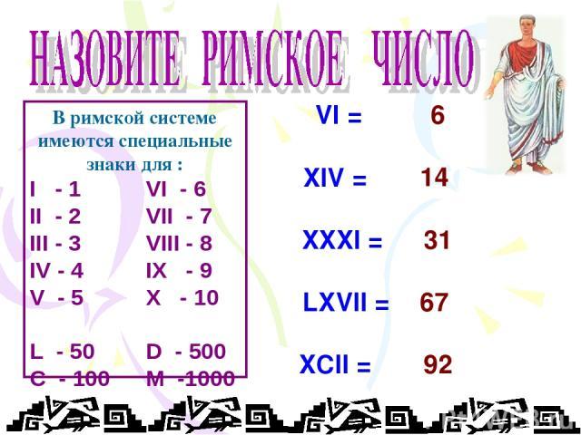 В римской системе имеются специальные знаки для : I - 1 VI - 6 II - 2 VII - 7 III - 3 VIII - 8 IV - 4 IX - 9 V - 5 X - 10 L - 50 D - 500 C - 100 M -1000 6 14 31 67 92 VI = XIV = XXXI = LXVII = XCII =