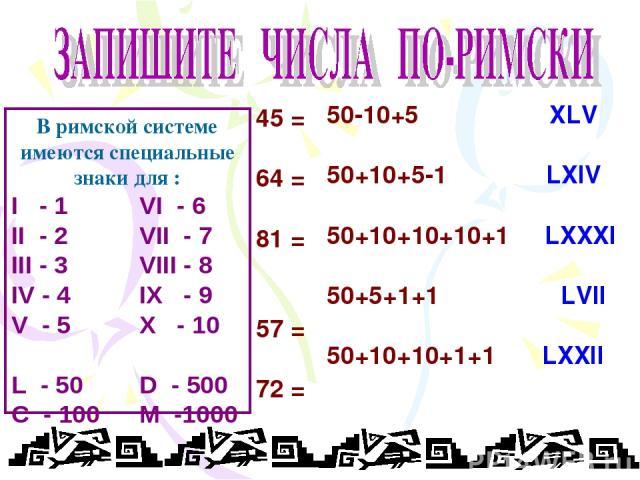 45 = 64 = 81 = 57 = 72 = XLV LXIV LXXXI LVII LXXII В римской системе имеются специальные знаки для : I - 1 VI - 6 II - 2 VII - 7 III - 3 VIII - 8 IV - 4 IX - 9 V - 5 X - 10 L - 50 D - 500 C - 100 M -1000 50-10+5 50+10+5-1 50+10+10+10+1 50+5+1+1 50+1…