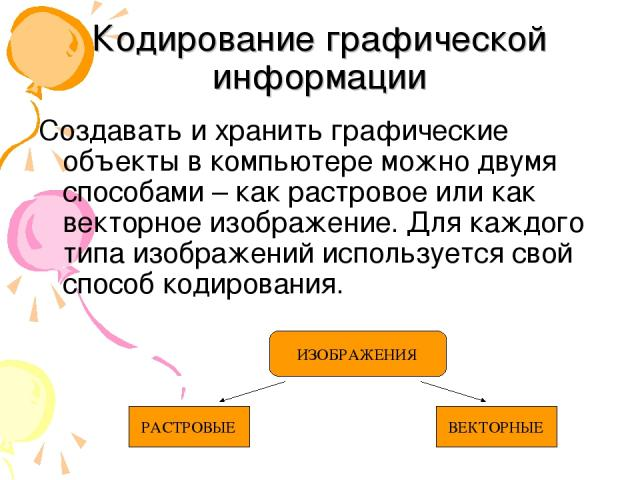 Кодирование графической информации Создавать и хранить графические объекты в компьютере можно двумя способами – как растровое или как векторное изображение. Для каждого типа изображений используется свой способ кодирования.