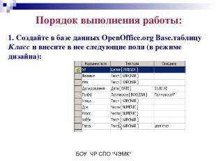 Порядок выполнения работы: 1. Создайте в базе данных OpenOffice.org Base.таблицу