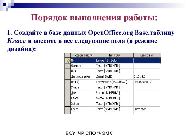 Порядок выполнения работы: 1. Создайте в базе данных OpenOffice.org Base.таблицу Класс и внесите в нее следующие поля (в режиме дизайна): БОУ ЧР СПО