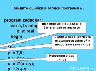 x:=(a*a+5*c*c-d*(a+b))/((c+d)*(d-2*a)); Запишите выражение на языке Pascal: