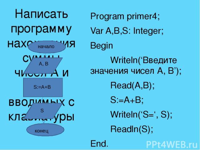 Var a, b, c: integer; r, d: real; a:=5;b:=20;c:=-7; d:=2.5; r := a+(4*b+c)*d; a:= a+4; d:=a*7; Вопрос. Чему равны значения переменных r, a, d? Ответ. r = 187.5;a = 9;