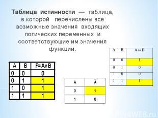 Таблица истинности — таблица, в которой перечислены все возможные значения