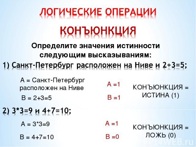 Определите значения истинности следующим высказываниям: А = 3*3=9 А = Санкт-Петербург расположен на Ниве В = 2+3=5 А =1 В =1 КОНЪЮНКЦИЯ = ИСТИНА (1) В = 4+7=10 А =1 В =0 КОНЪЮНКЦИЯ = ЛОЖЬ (0)
