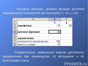 Получили решение: целевая функция достигает максимального значения 80 при значен