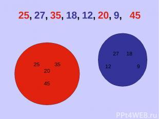 25, 27, 35, 18, 12, 20, 9, 45 35 20 45 18 12 9