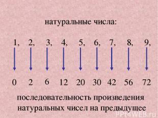 последовательность произведения натуральных чисел на предыдущее натуральные числ