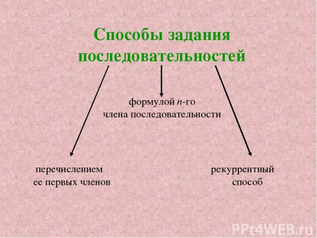 Способы задания последовательностей формулой п-го члена последовательности перечислением рекуррентный ее первых членов способ
