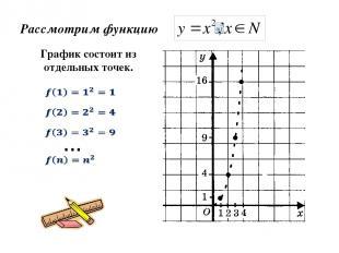 Рассмотрим функцию График состоит из отдельных точек. …