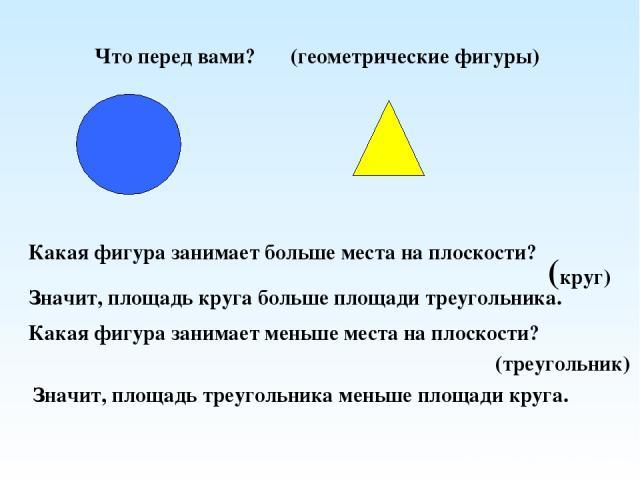 Что перед вами? Какая фигура занимает больше места на плоскости? (круг) Значит, площадь круга больше площади треугольника. Какая фигура занимает меньше места на плоскости? (треугольник) Значит, площадь треугольника меньше площади круга. (геометричес…
