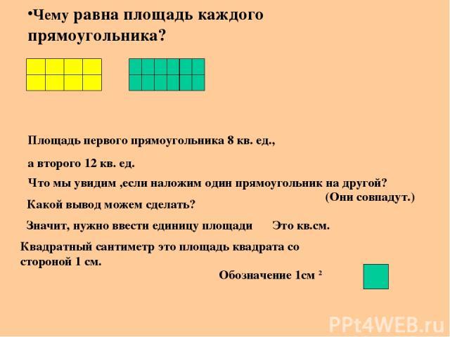 Чему равна площадь каждого прямоугольника? Площадь первого прямоугольника 8 кв. ед., а второго 12 кв. ед. Что мы увидим ,если наложим один прямоугольник на другой? (Они совпадут.) Какой вывод можем сделать? Значит, нужно ввести единицу площади Обозн…