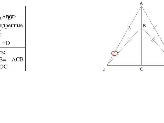 Дано: – и равнобедренные AD=AC BD=BC O =O Доказать: а)∠ADB=∠ACB б) DO=OC A D C B