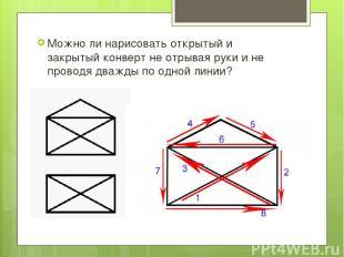 Можно ли нарисовать открытый и закрытый конверт не отрывая руки и не проводя два