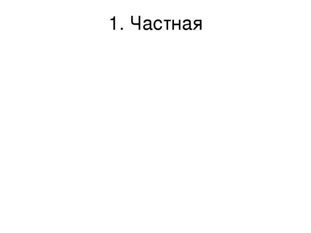 1. Частная