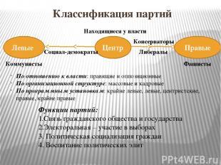 Классификация партий Центр Левые Правые Находящиеся у власти Коммунисты Фашисты