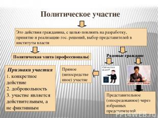 Политическое участие Это действия гражданина, с целью повлиять на разработку, пр