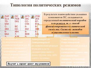 Типология политических режимов В результате взаимодействия указанных компонентов