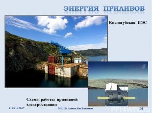 Кислогубская ПЭС Схема работы приливной электростанции * МН-121 Алиева Яна Важае