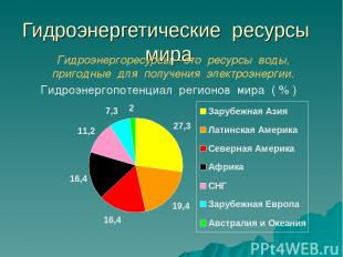 Гидроэнергетические ресурсы мира Гидроэнергопотенциал регионов мира ( % ) Гидроэ