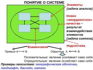 ПОНЯТИЕ О СИСТЕМЕ Элементы (задача анализа) Взаимосвязи Новое «эмерджентное» кач