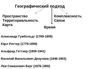 Географический подход Пространство Территориальность Карта Комплексность Связи В