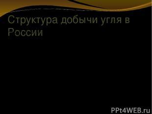Структура добычи угля в России Виды угля .1990 2000. 2003 2004. 2005. 2006. 2007