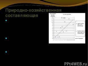 Природно-хозяйственная составляющая Масштаба территории страны оказывают прямое