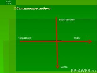 Объясняющие модели ИГРАН ПСТГУ пространство место территория район