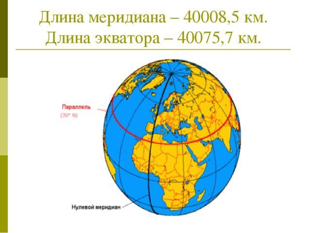 Длина меридиана – 40008,5 км. Длина экватора – 40075,7 км.