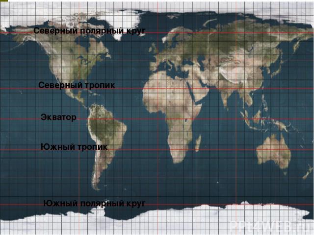 Северный полярный круг Северный тропик Экватор Южный тропик Южный полярный круг