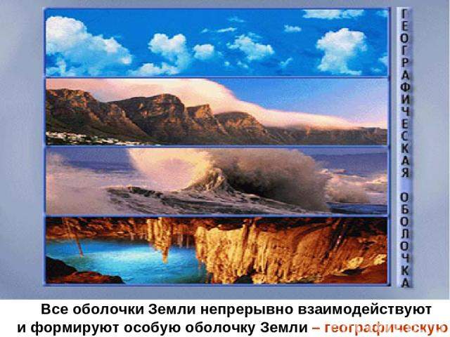 Все оболочки Земли непрерывно взаимодействуют и формируют особую оболочку Земли – географическую.