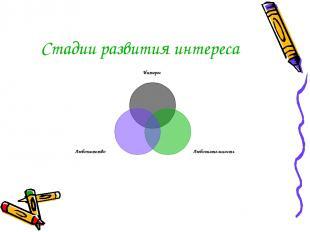 Стадии развития интереса