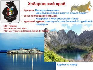 Хабаровский край Круизы по Амуру Курорты: Кульдур, Анненские минеральные воды, к