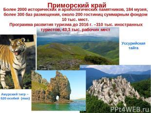 Приморский край Амурский тигр – 520 особей (max) Уссурийская тайга Более 2000 ис