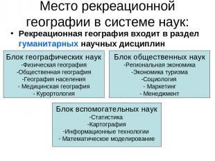 Место рекреационной географии в системе наук: Рекреационная география входит в р