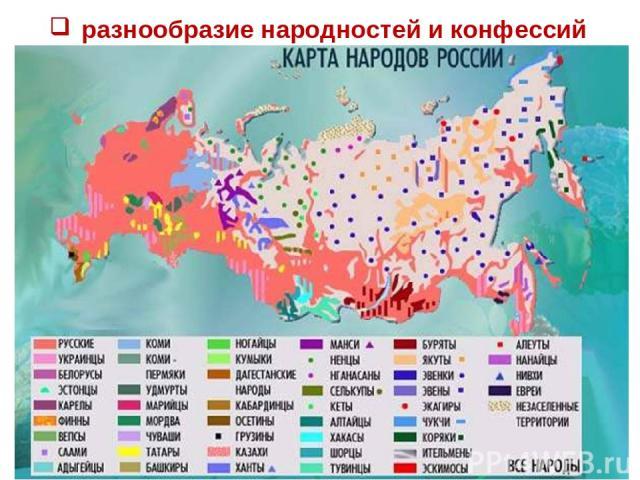 разнообразие народностей и конфессий