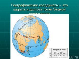 Географические координаты – это широта и долгота точки Земной поверхности