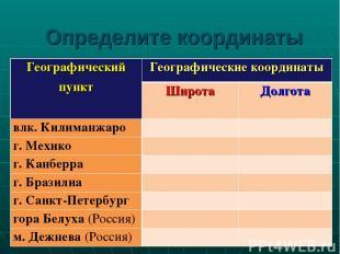 Определите координаты Географический пункт Географические координаты Широта Долг