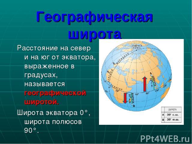 Расстояние на север и на юг от экватора, выраженное в градусах, называется географической широтой. Широта экватора 0°, широта полюсов 90°. Географическая широта