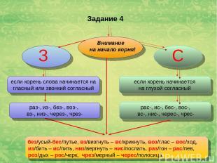 Задание 4 З С если корень начинается на глухой согласный Внимание на начало корн