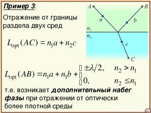 Пример 3: Отражение от границы раздела двух сред 04 т.е. возникает дополнительны