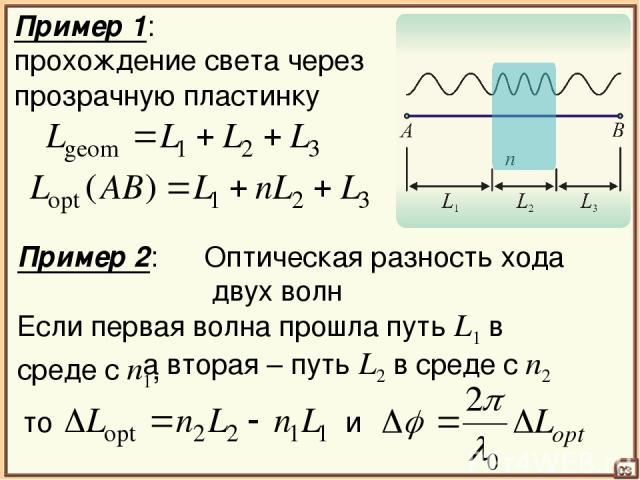Пример 1: прохождение света через прозрачную пластинку 03 Пример 2: Оптическая разность хода двух волн Если первая волна прошла путь L1 в среде с n1, а вторая – путь L2 в среде с n2 то и