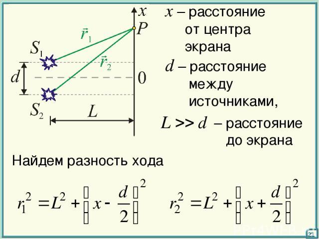 d – расстояние между источниками, x – расстояние от центра экрана Найдем разность хода 21