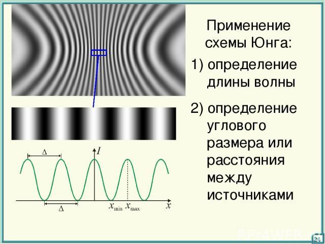 Применение схемы Юнга: 1) определение длины волны 2) определение углового размера или расстояния между источниками 24
