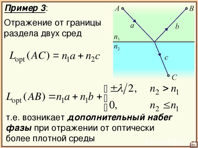 Пример 3: Отражение от границы раздела двух сред 04 т.е. возникает дополнительный набег фазы при отражении от оптически более плотной среды